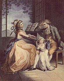 Lotte y Werther en una pintura inspirada en 'The Werewomen's Pains'